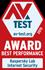 AV-Test Award: Best Performance 2015